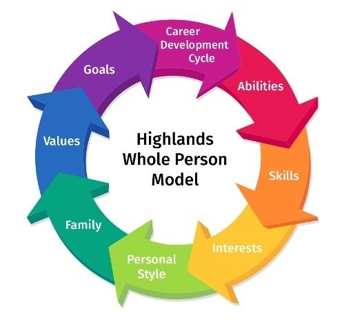 highlands wheel - feedbacks