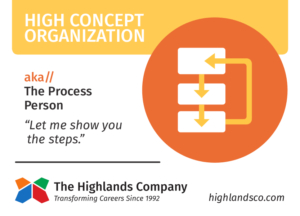 high concept organization natural ability