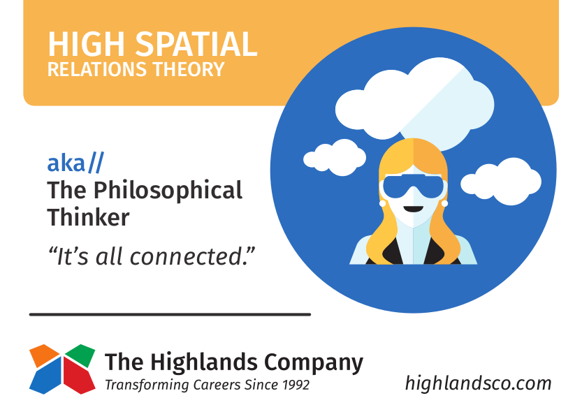 spatial relations theory natural ability