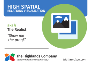 high spatial relations visualization natural ability